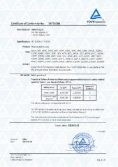 SIL Certificate for Floating Ball Valves